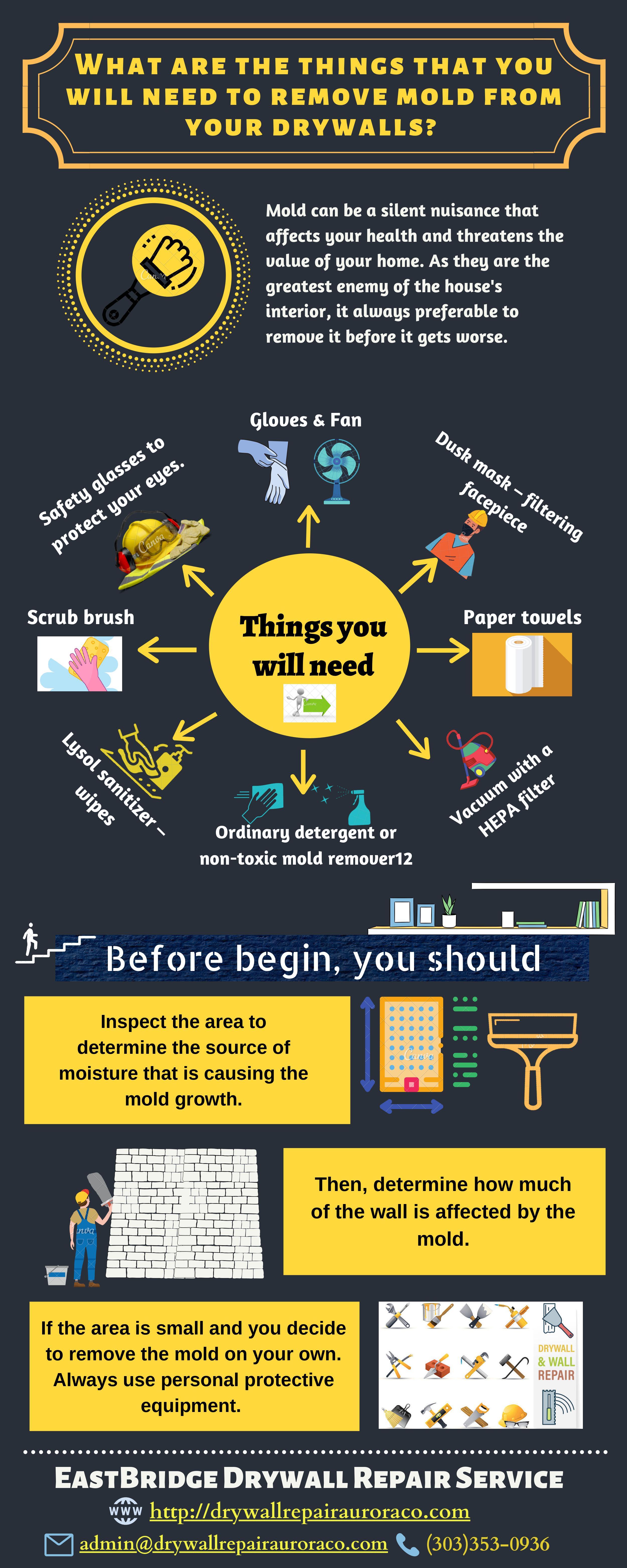 EastBridge Drywall Repair Service - Infographics